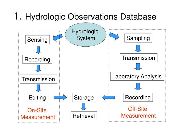 1 hydrologic observations database