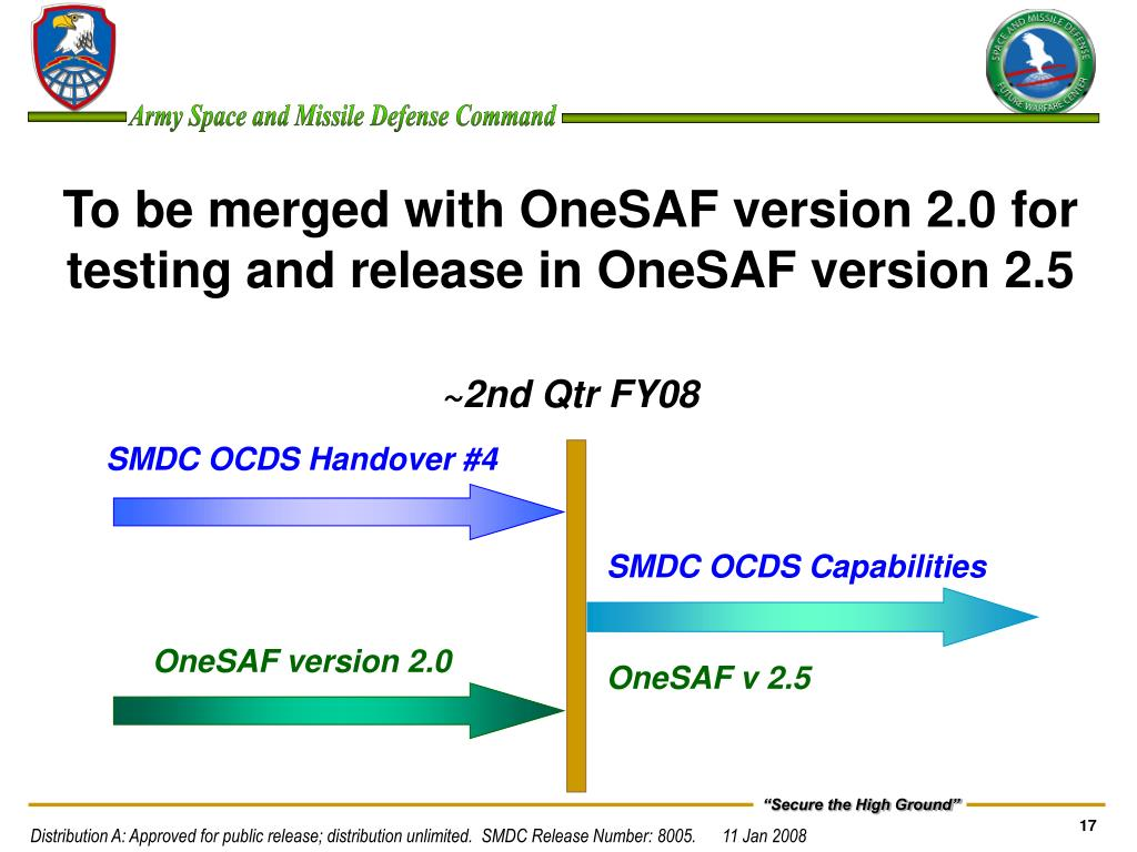 To be merged with OneSAF version 2.0 for testing and release in OneSAF version 2.5