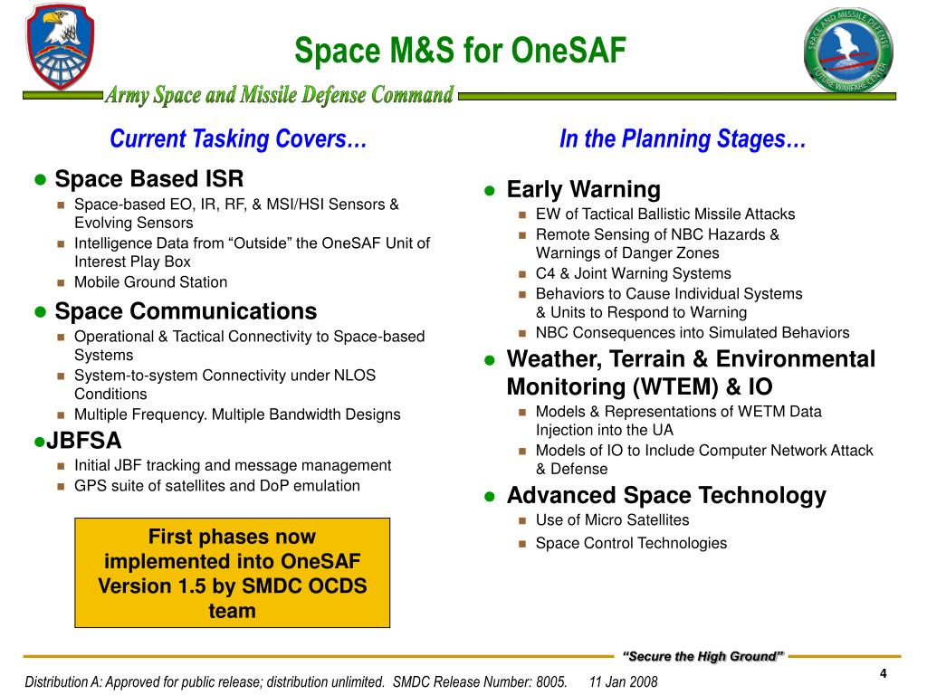 Space M&S for OneSAF