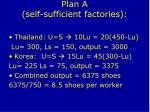 plan a self sufficient factories