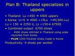 plan b thailand specializes in uppers