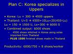 plan c korea specializes in uppers