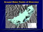 ground water points of diversion