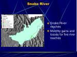 snake river15
