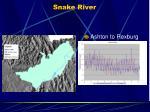 snake river16