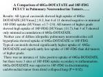 a comparison of 68ga dotatate and 18f fdg pet ct in pulmonary neuroendocrine tumors