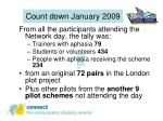 count down january 2009