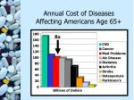 annual cost of diseases affecting americans age 65