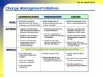 change management initiatives