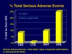 total serious adverse events