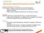 brokerage skills broker organisations operate in sectors