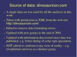 source of data dinosauricon com