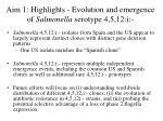 aim 1 highlights evolution and emergence of salmonella serotype 4 5 12 i
