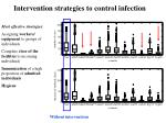 intervention strategies to control infection