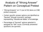 analysis of wrong answer pattern on conceptual pretest
