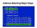 address matching major steps15