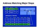 address matching major steps16