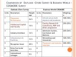 comparison of outlook cfore survey business world cosmode survey