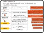 green chemistry for chromium based industries some achievements with industrial level success