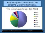 early repayments to the paris club since the monterrey conference