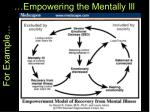 empowering the mentally ill