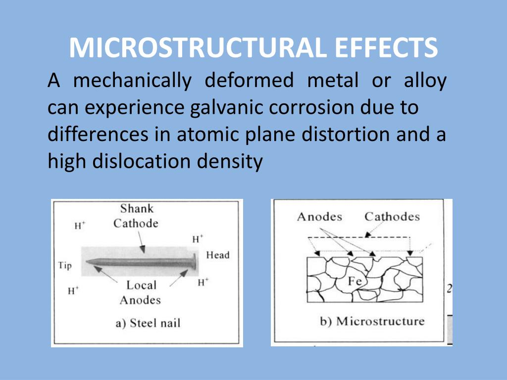 MICROSTRUCTURAL EFFECTS