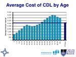 average cost of cdl by age