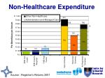 non healthcare expenditure