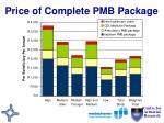 price of complete pmb package