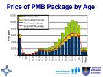 price of pmb package by age