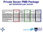 private sector pmb package per beneficiary per annum