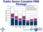 public sector complete pmb package