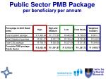 public sector pmb package per beneficiary per annum