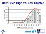 raw price high vs low cluster
