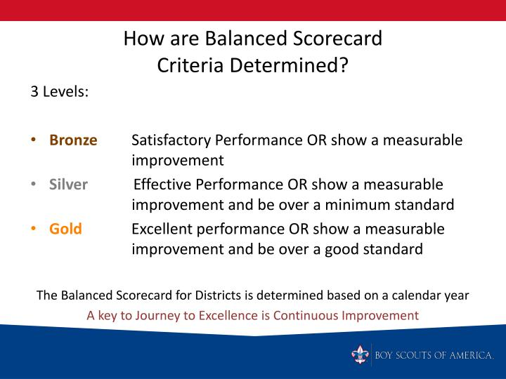 the balanced scorecard and multi criteria Standards in higher education quality assessment as sub-criteria fuzzy  the balanced scorecard hbeas en applied in the field of information technology as a.
