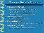 what we mean by privacy