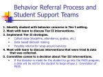 behavior referral process and student support teams