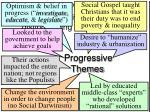 what is progressivism8