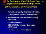 do consumers with fhb go to their physicians will ome change that