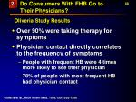do consumers with fhb go to their physicians68