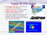 types of cfd codes
