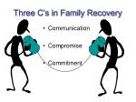 three c s in family recovery