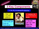 5 key components