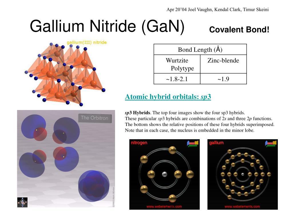 gallium nitride gan l.