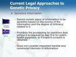 current legal approaches to genetic privacy20