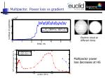 multipactor power loss vs gradient