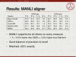 results manli aligner