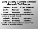 using elasticity of demand to predict changes in total revenue