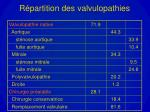 r partition des valvulopathies