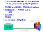 26 city spends 166 000 per year and sells 750 mg what is cost per 1 000 gallons
